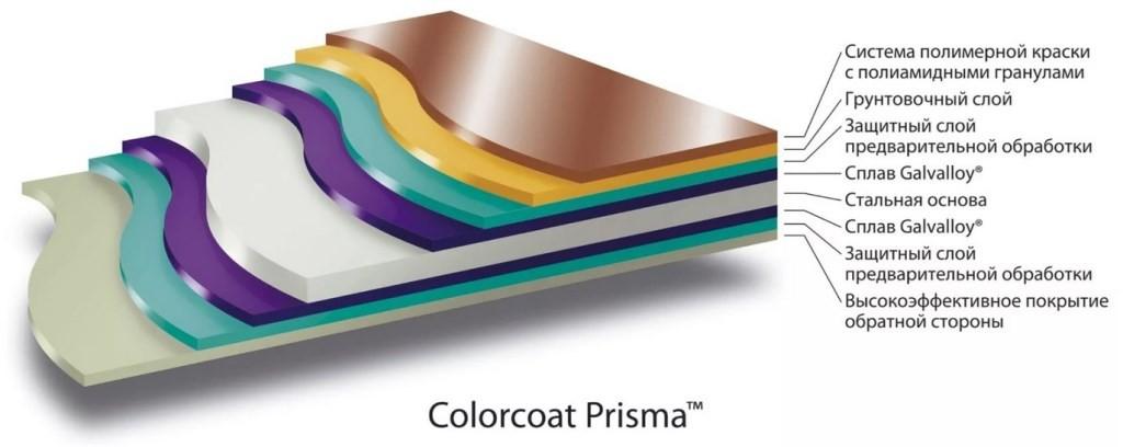 Металлочерепица Colorcoat Prisma (Призма)