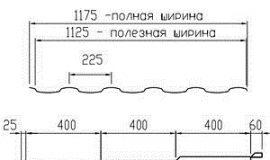 Профиль Аллегро 400-25